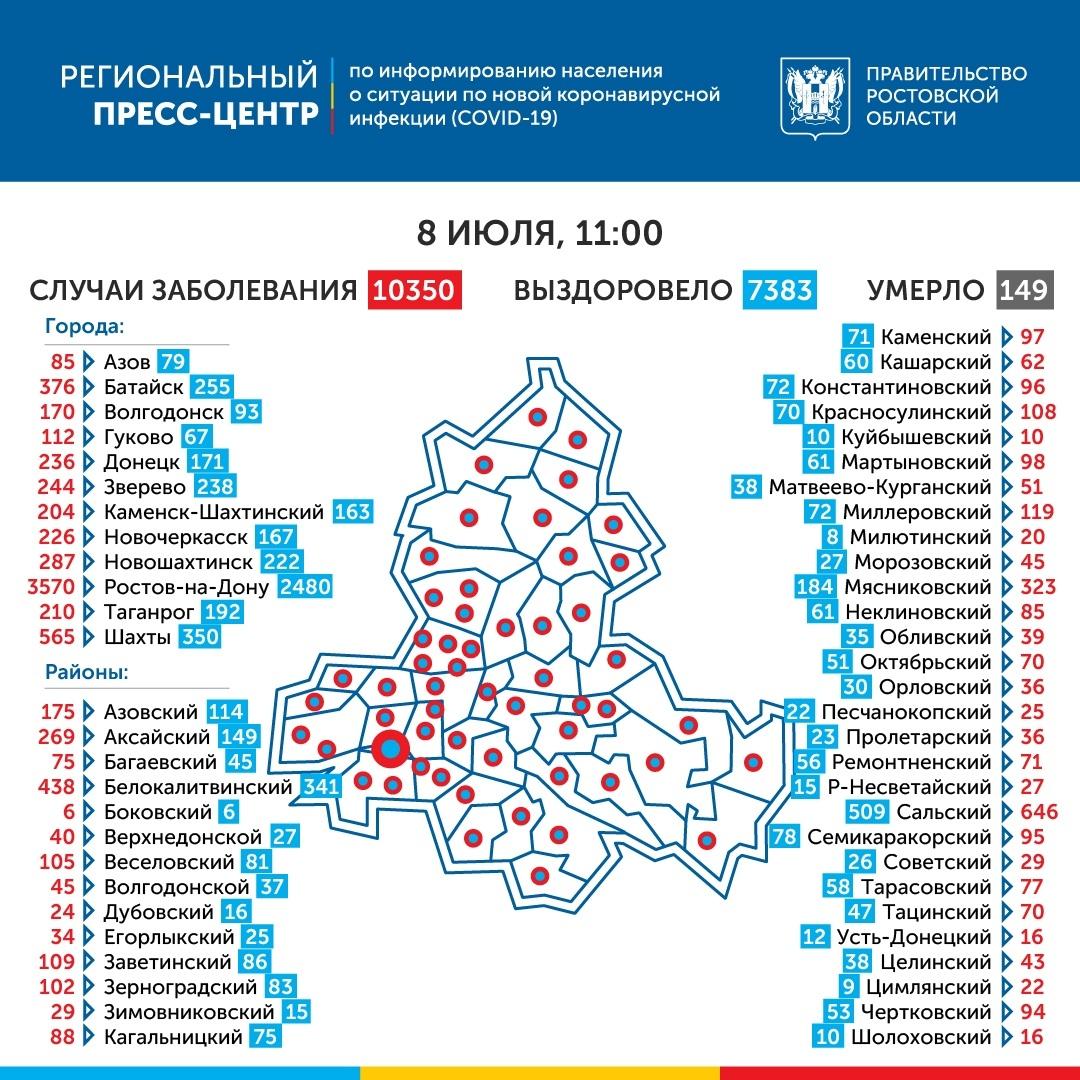 COVID-19:В Таганроге количество заболевших коронавирусом возросло до 210, под наблюдением 157