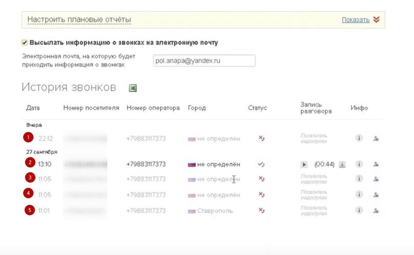 Менее 90 рублей лид на стяжку пола через Яндекс Директ., изображение №20