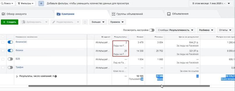 Настройка таргетированной рекламы instagram в нише установка видеонаблюдения., изображение №11