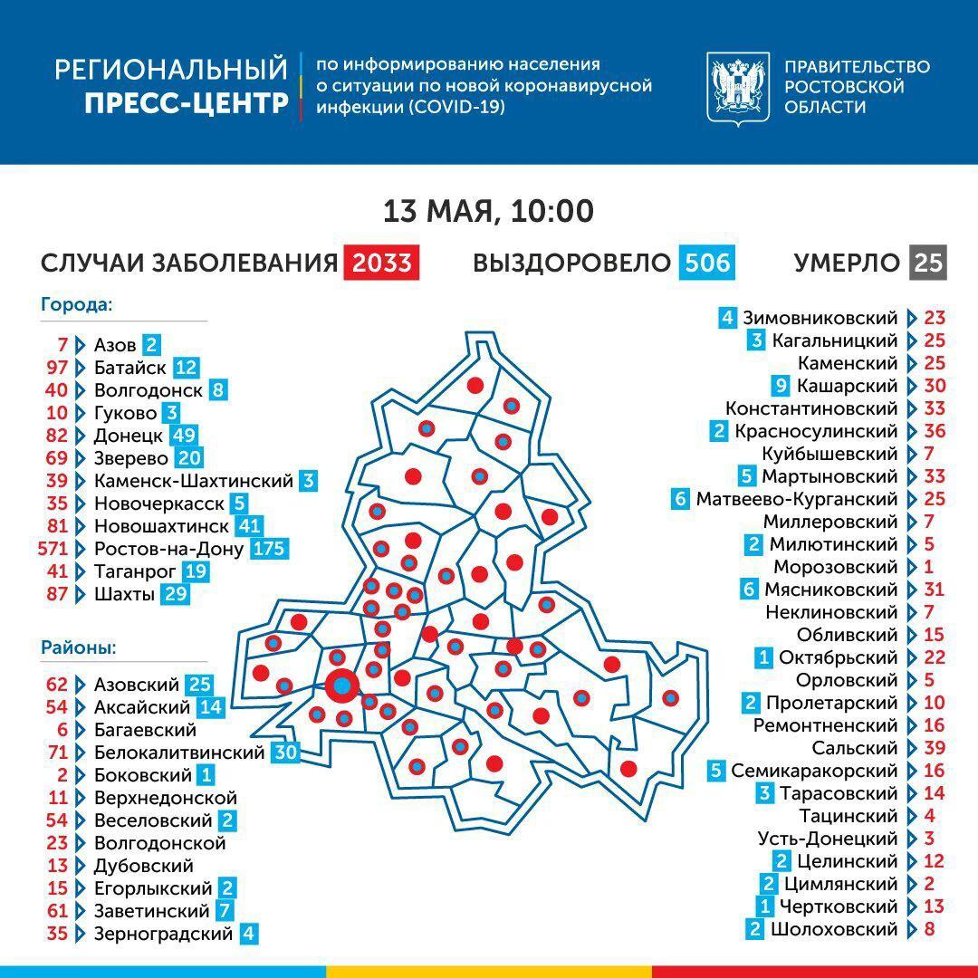 COVID-19: На Дону зарегистрировано 2033 больных коронавирусом, 87 новых случаев, 25 умерших