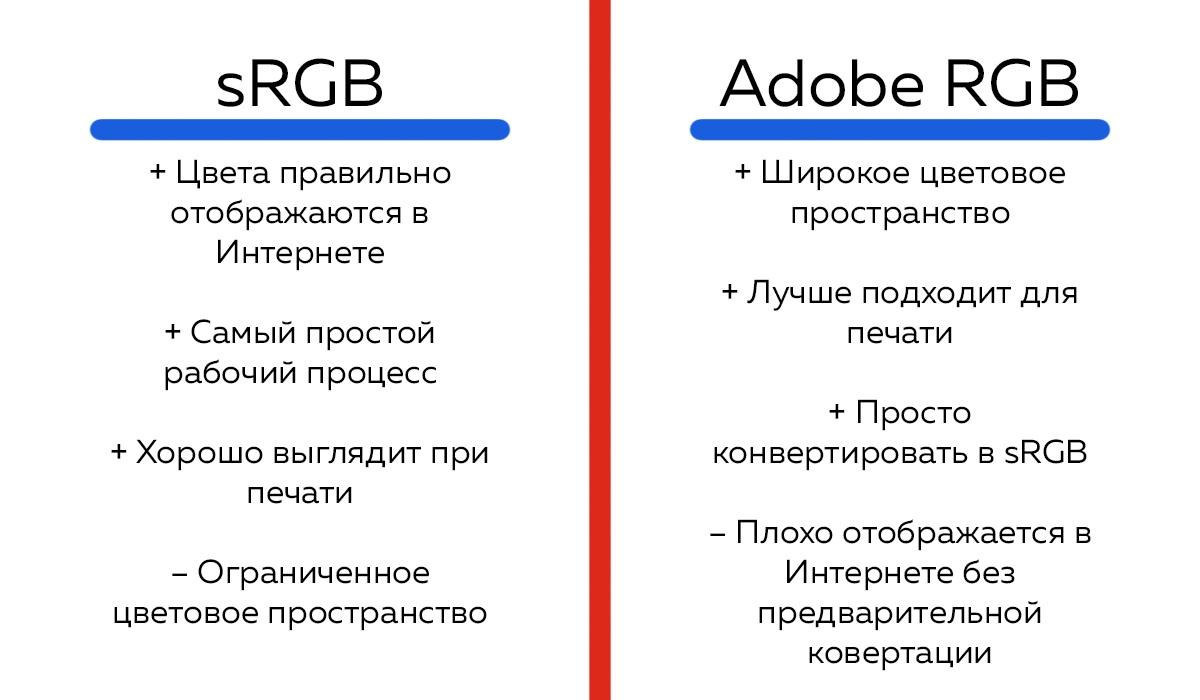 Какое цветовое пространство выбрать: Adobe RGB или sRGB?, изображение №4