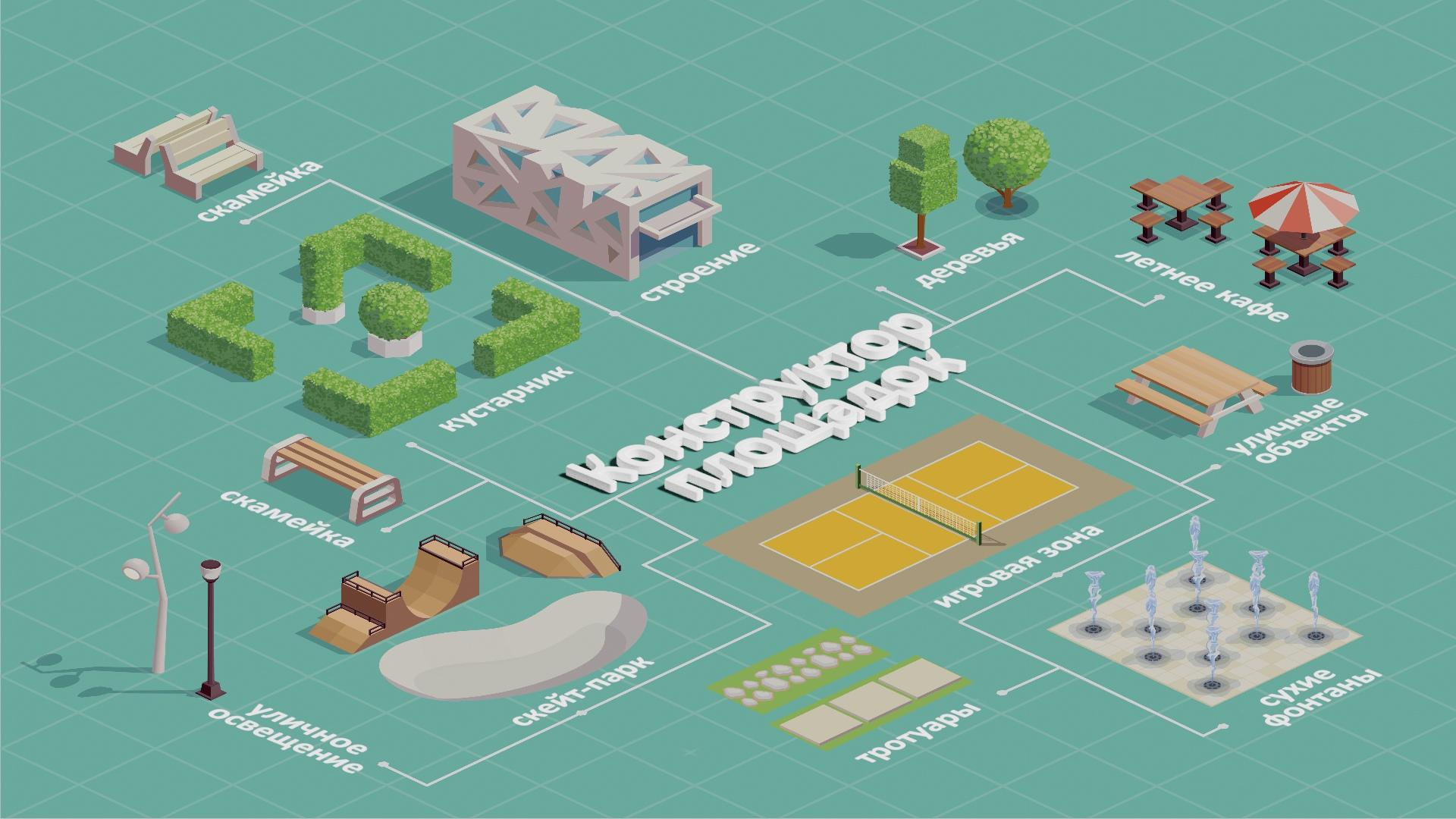 Визуализация конструктора общественных пространств и детских площадок